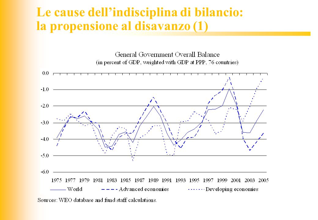 JIQ Le cause dellindisciplina di bilancio: la propensione al disavanzo (1)