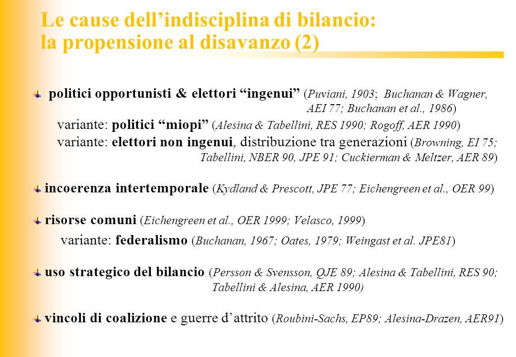 JIQ Le cause dellindisciplina di bilancio: la propensione al disavanzo (2) politici opportunisti & elettori ingenui (Puviani, 1903; Buchanan & Wagner,