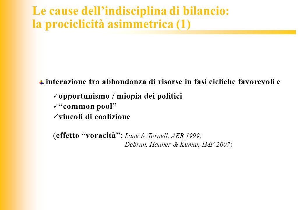 JIQ Le cause dellindisciplina di bilancio: la prociclicità asimmetrica (1) interazione tra abbondanza di risorse in fasi cicliche favorevoli e opportu