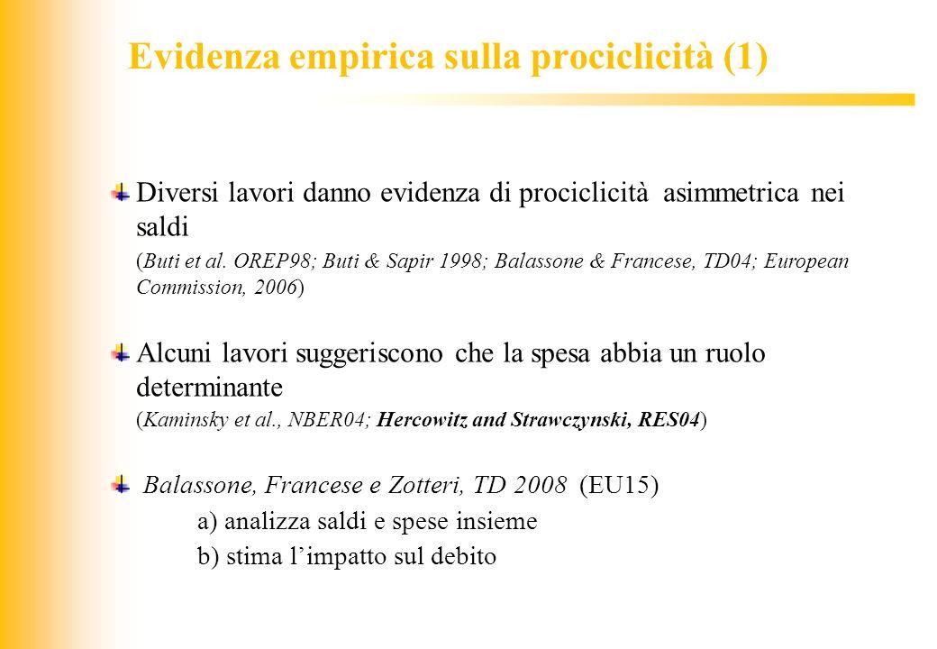 JIQ Evidenza empirica sulla prociclicità (1) Diversi lavori danno evidenza di prociclicità asimmetrica nei saldi (Buti et al. OREP98; Buti & Sapir 199