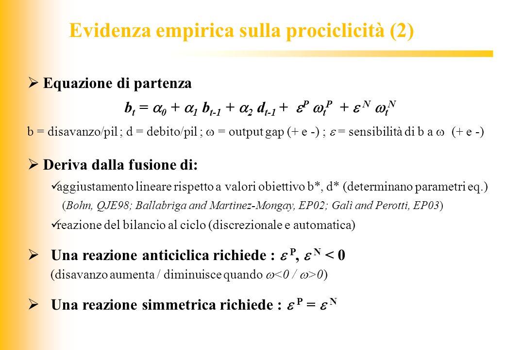 JIQ Equazione di partenza b t = 0 + 1 b t-1 + 2 d t-1 + P t P + N t N b = disavanzo/pil ; d = debito/pil ; = output gap (+ e -) ; = sensibilità di b a