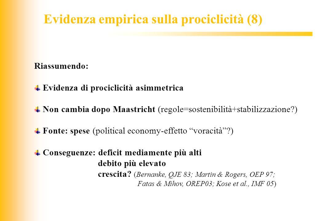 JIQ Evidenza empirica sulla prociclicità (8) Riassumendo: Evidenza di prociclicità asimmetrica Non cambia dopo Maastricht (regole=sostenibilità+stabil