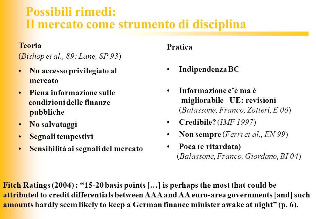 JIQ Teoria (Bishop et al., 89; Lane, SP 93) No accesso privilegiato al mercato Piena informazione sulle condizioni delle finanze pubbliche No salvatag