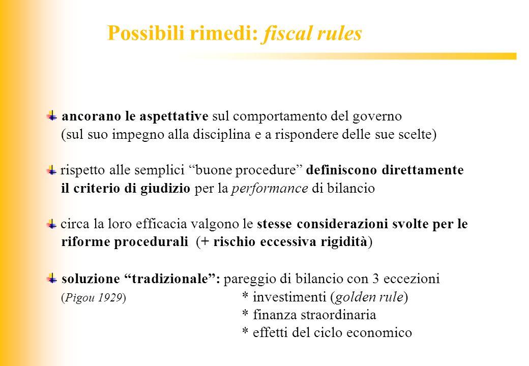 JIQ Possibili rimedi: fiscal rules ancorano le aspettative sul comportamento del governo (sul suo impegno alla disciplina e a rispondere delle sue sce