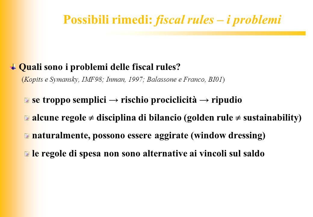 JIQ Possibili rimedi: fiscal rules – i problemi Quali sono i problemi delle fiscal rules? (Kopits e Symansky, IMF98; Inman, 1997; Balassone e Franco,