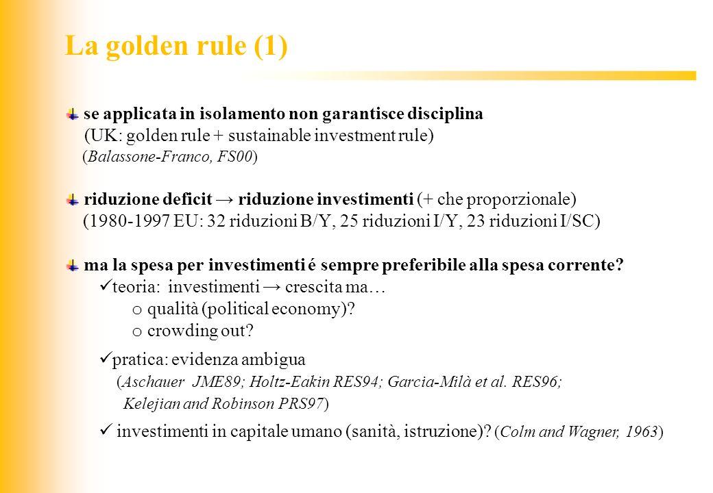 JIQ La golden rule (1) se applicata in isolamento non garantisce disciplina (UK: golden rule + sustainable investment rule) (Balassone-Franco, FS00) r