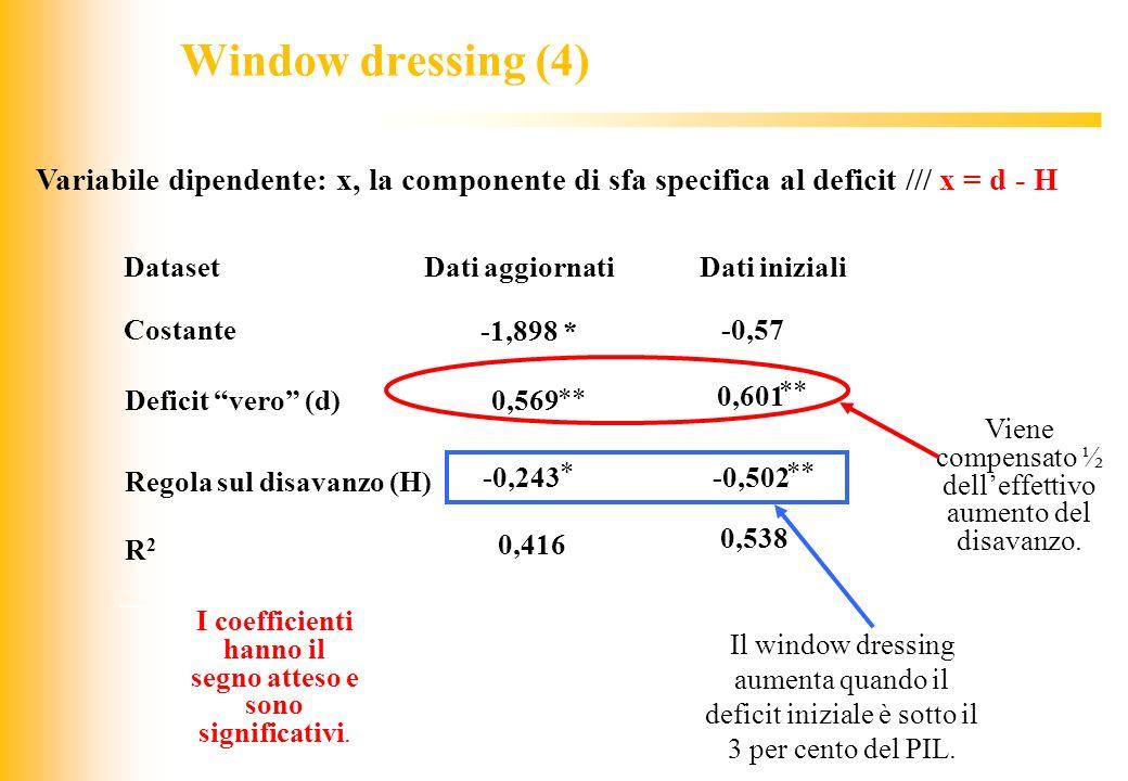JIQ I coefficienti hanno il segno atteso e sono significativi. DatasetDati aggiornatiDati iniziali Costante -1,898 * -0,57 Deficit vero (d) 0,569 ** 0