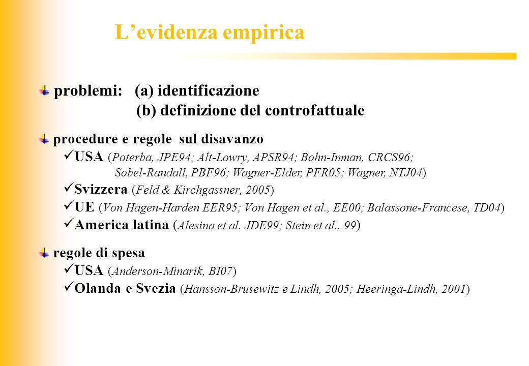 JIQ Levidenza empirica problemi: (a) identificazione (b) definizione del controfattuale procedure e regole sul disavanzo USA (Poterba, JPE94; Alt-Lowr