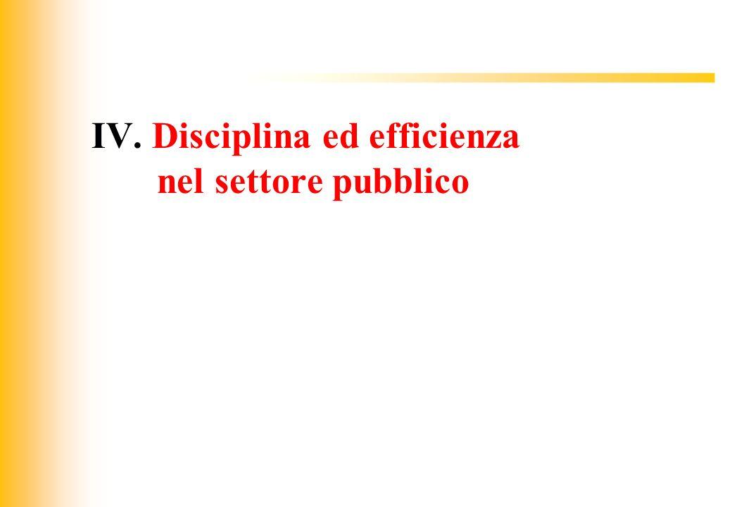 JIQ IV. Disciplina ed efficienza nel settore pubblico