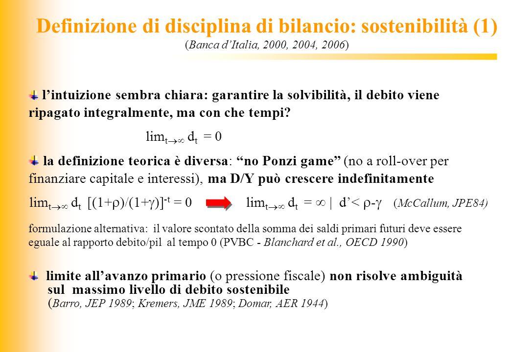 JIQ Definizione di disciplina di bilancio: sostenibilità (1) (Banca dItalia, 2000, 2004, 2006) lintuizione sembra chiara: garantire la solvibilità, il