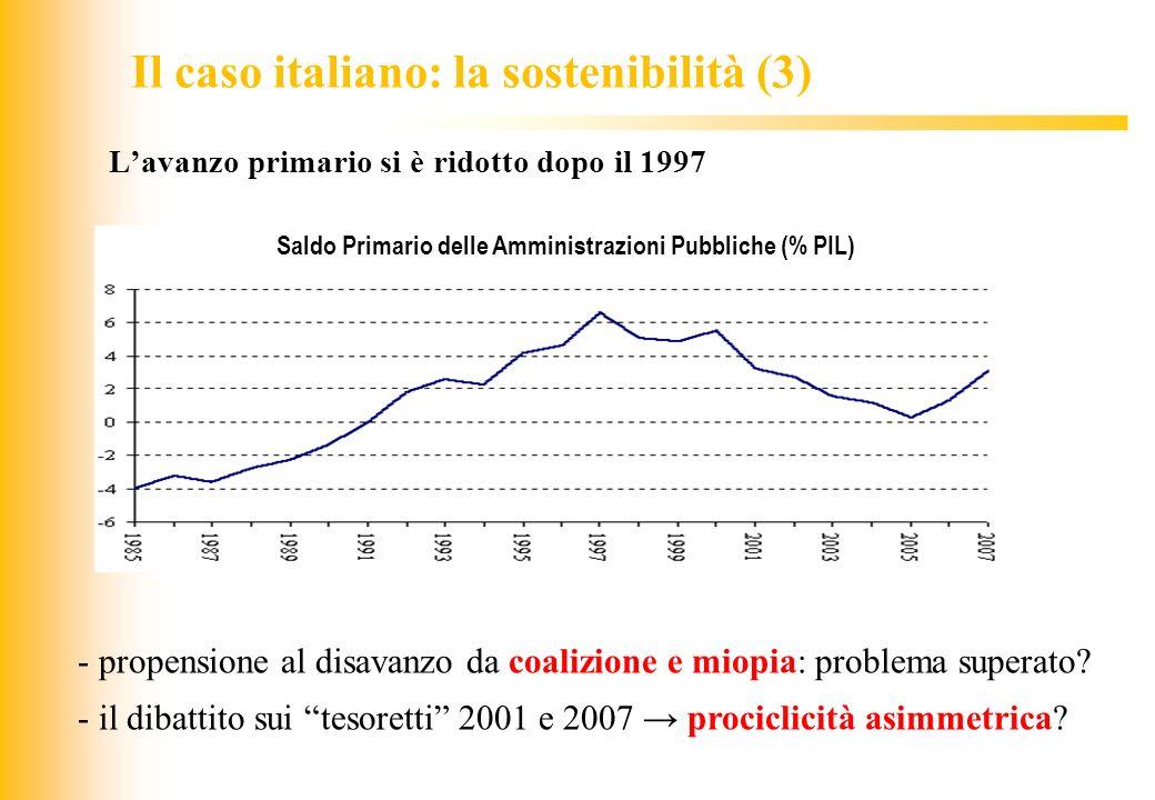 JIQ Saldo Primario delle Amministrazioni Pubbliche (% PIL) Il caso italiano: la sostenibilità (3) Lavanzo primario si è ridotto dopo il 1997 - propens