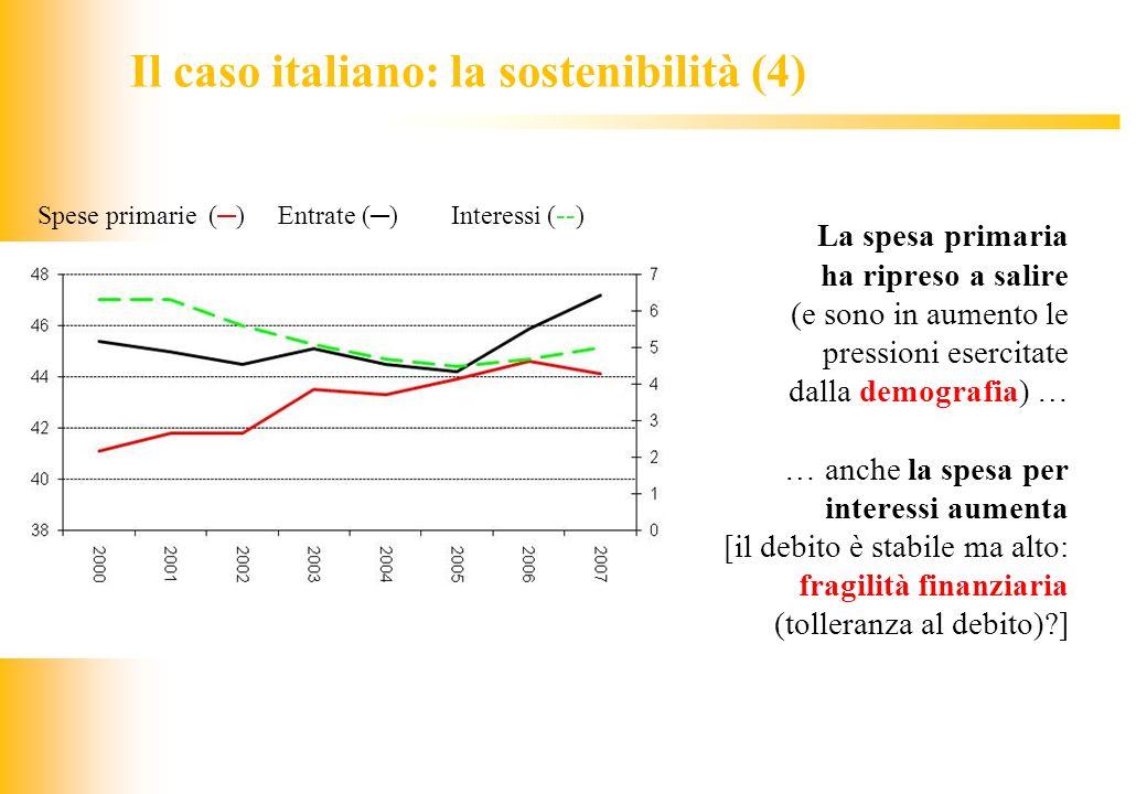 JIQ Il caso italiano: la sostenibilità (4) La spesa primaria ha ripreso a salire (e sono in aumento le pressioni esercitate dalla demografia) … … anch