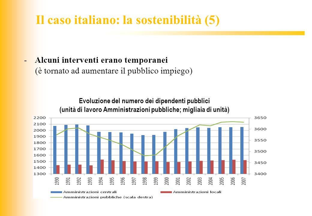 JIQ Il caso italiano: la sostenibilità (5) -Alcuni interventi erano temporanei (è tornato ad aumentare il pubblico impiego) Evoluzione del numero dei
