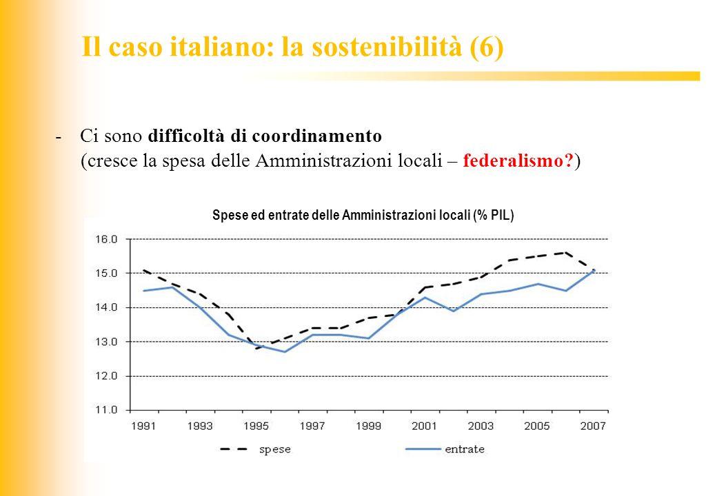 JIQ Spese ed entrate delle Amministrazioni locali (% PIL) -Ci sono difficoltà di coordinamento (cresce la spesa delle Amministrazioni locali – federal