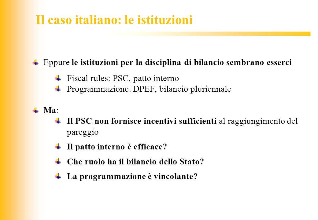 JIQ Il caso italiano: le istituzioni Eppure le istituzioni per la disciplina di bilancio sembrano esserci Fiscal rules: PSC, patto interno Programmazi