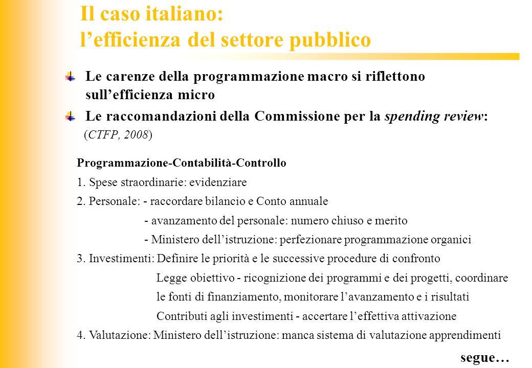 JIQ Il caso italiano: lefficienza del settore pubblico Le carenze della programmazione macro si riflettono sullefficienza micro Le raccomandazioni del