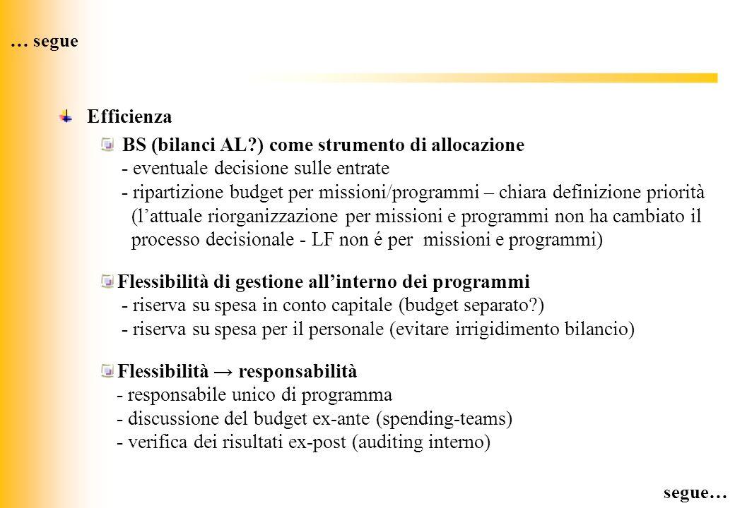 JIQ … segue Efficienza BS (bilanci AL?) come strumento di allocazione - eventuale decisione sulle entrate - ripartizione budget per missioni/programmi