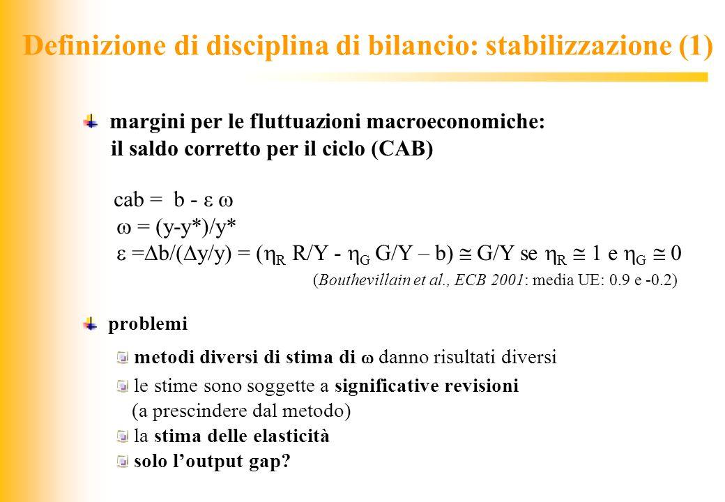 JIQ Definizione di disciplina di bilancio: stabilizzazione (1) margini per le fluttuazioni macroeconomiche: il saldo corretto per il ciclo (CAB) cab =
