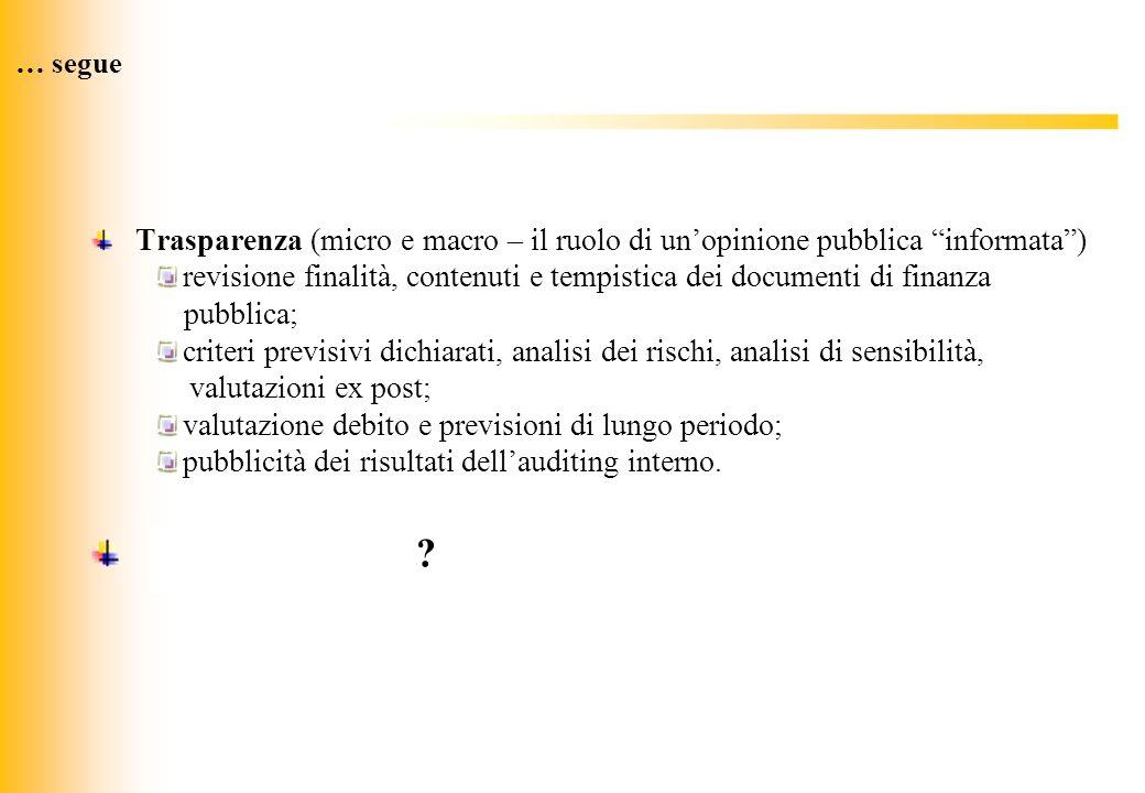 JIQ … segue Trasparenza (micro e macro – il ruolo di unopinione pubblica informata) revisione finalità, contenuti e tempistica dei documenti di finanz