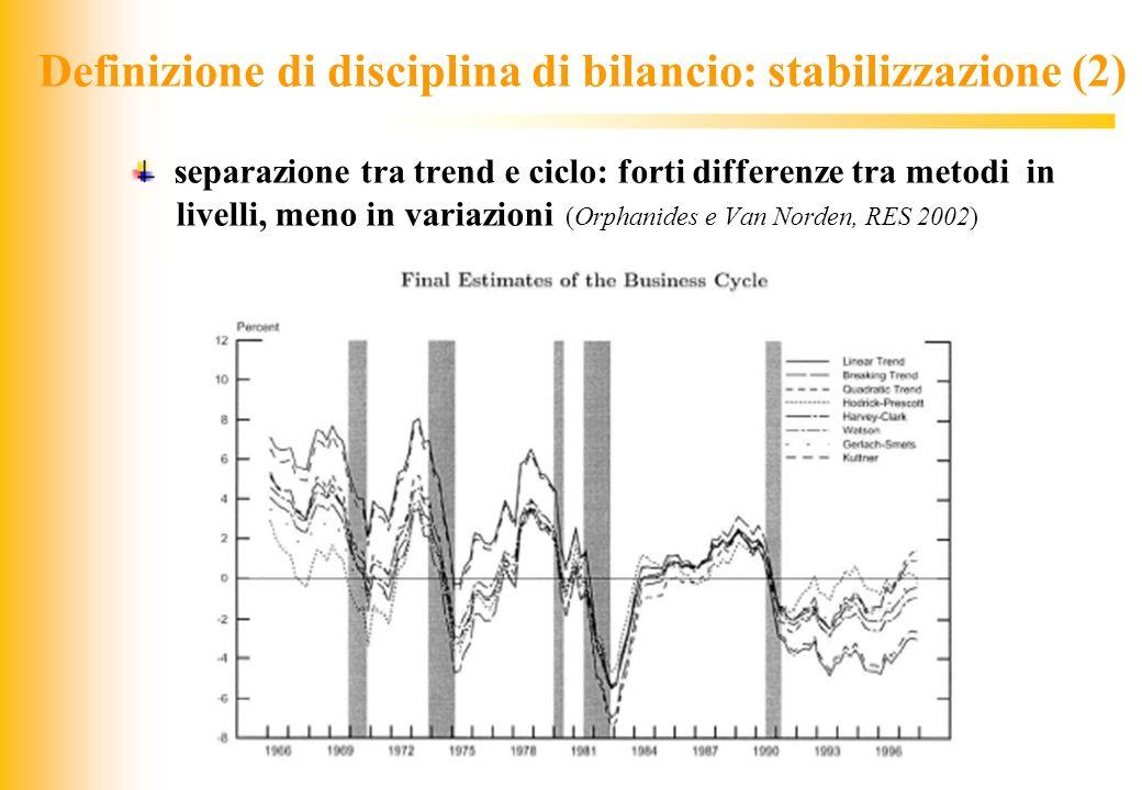 JIQ Definizione di disciplina di bilancio: stabilizzazione (2) separazione tra trend e ciclo: forti differenze tra metodi in livelli, meno in variazio