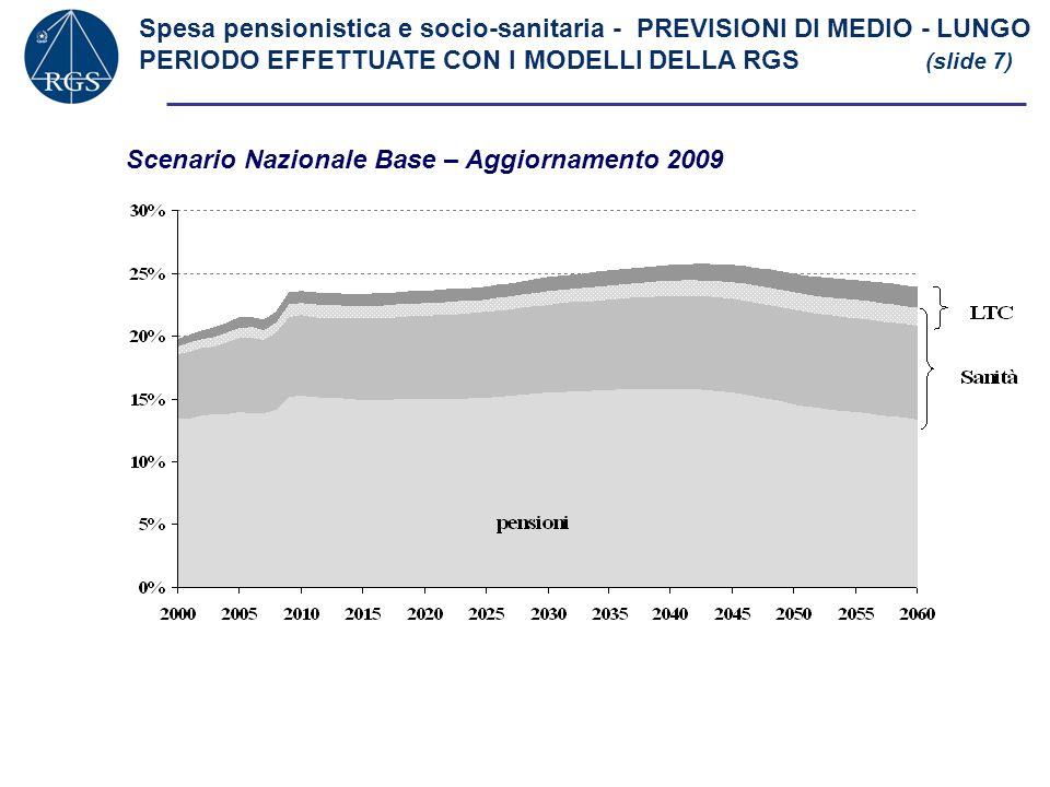 Scenario Nazionale Base – Aggiornamento 2009 Spesa pensionistica e socio-sanitaria - PREVISIONI DI MEDIO - LUNGO PERIODO EFFETTUATE CON I MODELLI DELL