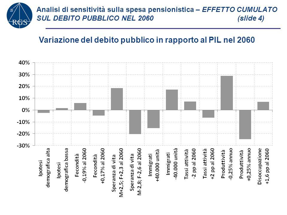 Analisi di sensitività sulla spesa pensionistica – IPOTESI DEMOGRAFICHE(slide 5) Ipotesi alta Ipotesi bassa Spesa in rapporto al PILPensione media / retr.