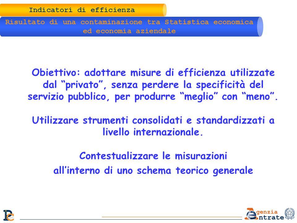 Indicatori di efficienza Risultato di una contaminazione tra Statistica economica ed economia aziendale Obiettivo: adottare misure di efficienza utili