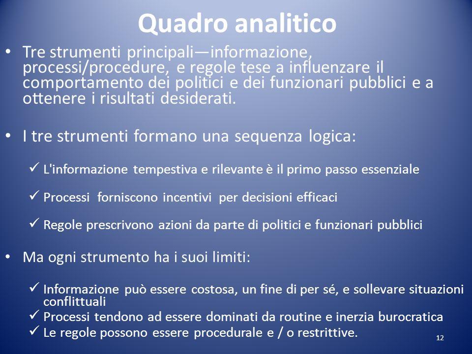 Quadro analitico Tre strumenti principaliinformazione, processi/procedure, e regole tese a influenzare il comportamento dei politici e dei funzionari