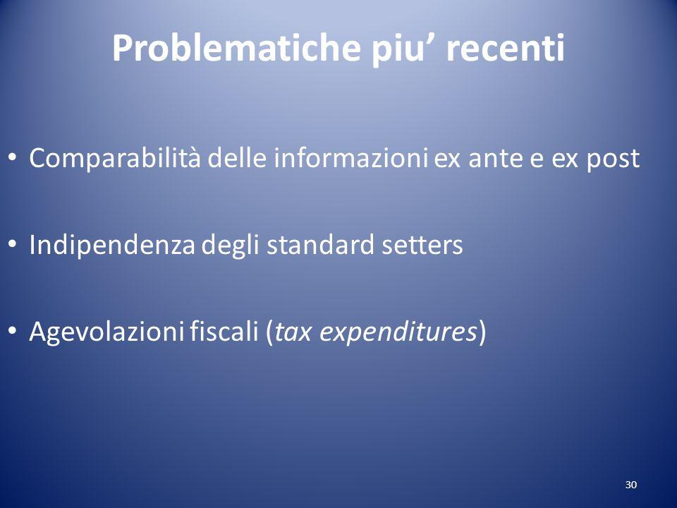 Problematiche piu recenti Comparabilità delle informazioni ex ante e ex post Indipendenza degli standard setters Agevolazioni fiscali (tax expenditure