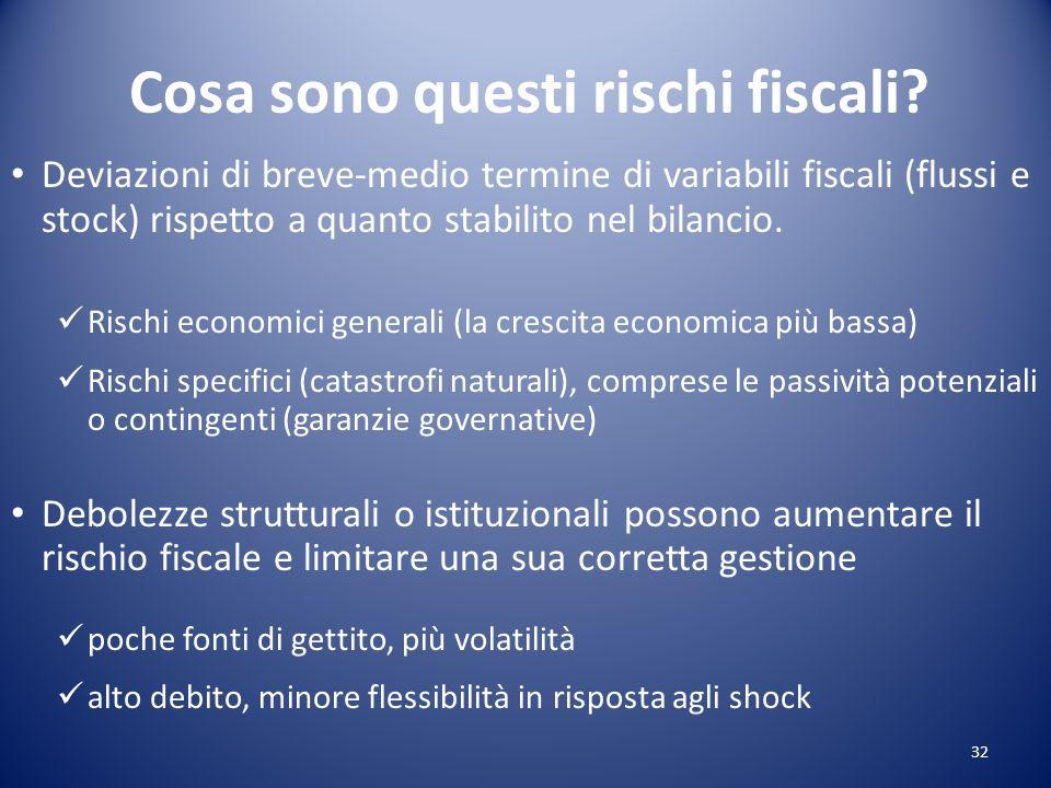 Cosa sono questi rischi fiscali? Deviazioni di breve-medio termine di variabili fiscali (flussi e stock) rispetto a quanto stabilito nel bilancio. Ris