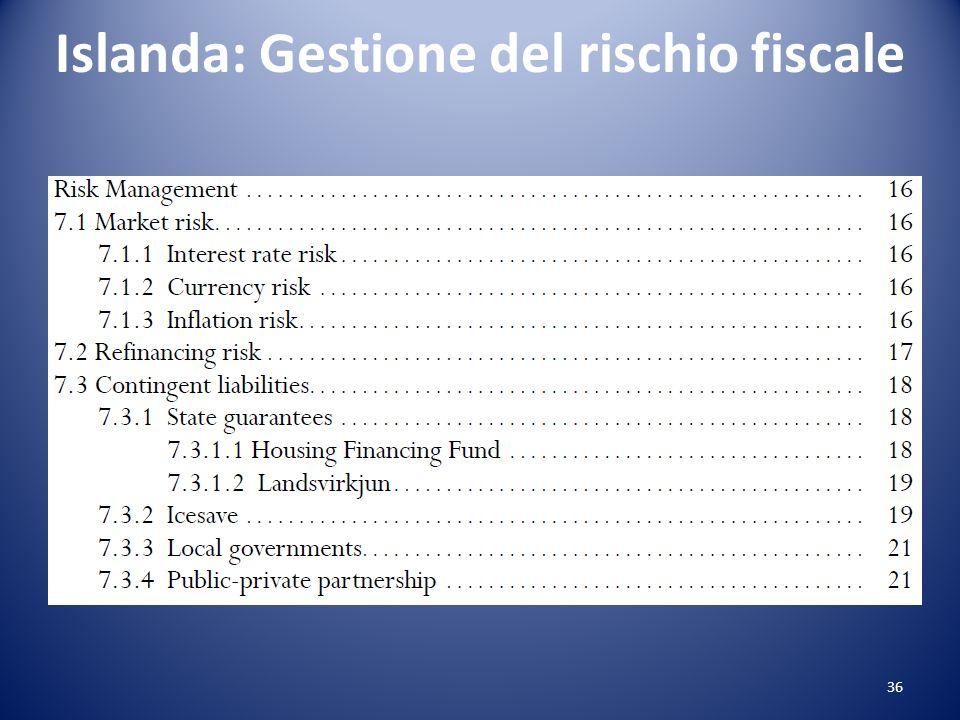 Islanda: Gestione del rischio fiscale 36
