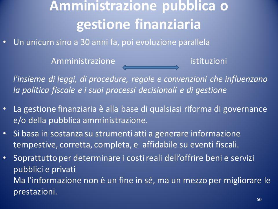 Amministrazione pubblica o gestione finanziaria Un unicum sino a 30 anni fa, poi evoluzione parallela Amministrazioneistituzioni l'insieme di leggi, d