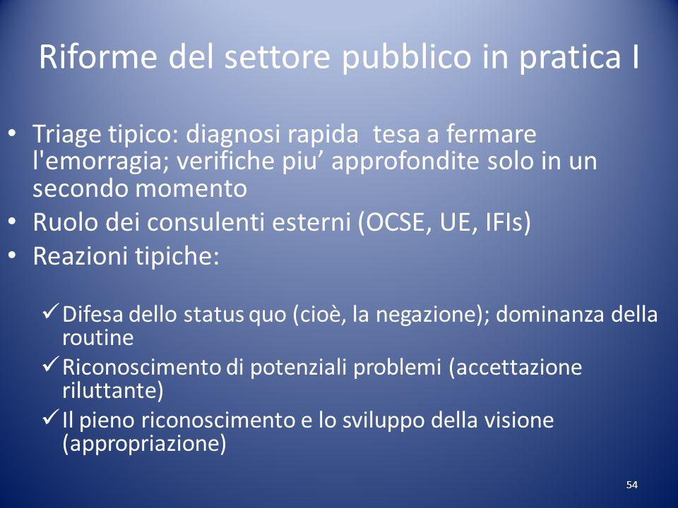 Riforme del settore pubblico in pratica I Triage tipico: diagnosi rapida tesa a fermare l'emorragia; verifiche piu approfondite solo in un secondo mom