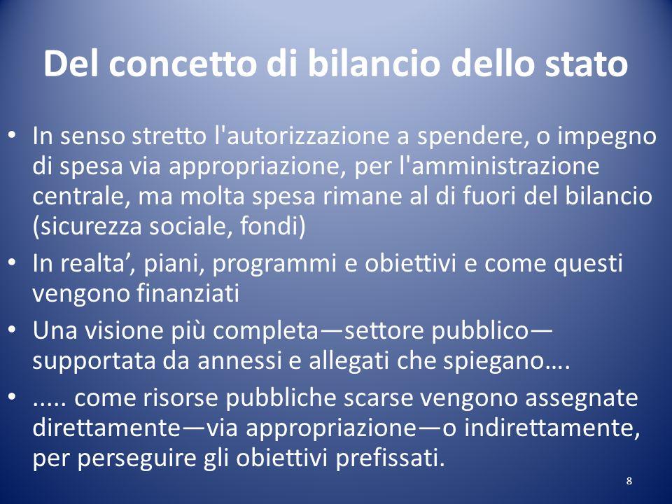 Del concetto di bilancio dello stato In senso stretto l'autorizzazione a spendere, o impegno di spesa via appropriazione, per l'amministrazione centra