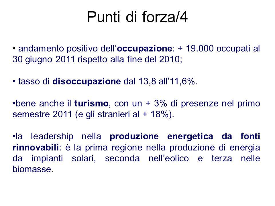 Punti di forza/4 - andamento positivo delloccupazione: + 19.000 occupati al 30 giugno 2011 rispetto alla fine del 2010; tasso di disoccupazione dal 13