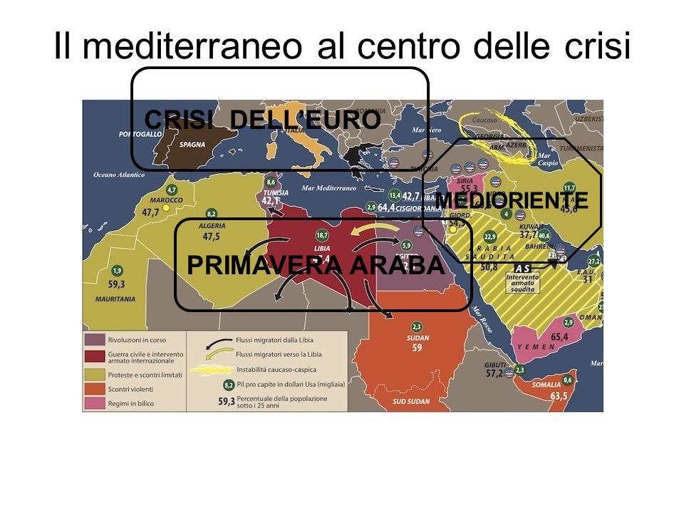Il mediterraneo al centro dei traffici 1/3 del commercio mondiale 71,2% del commercio estero UE 280 milioni di abitanti 220 milioni di viaggiatori