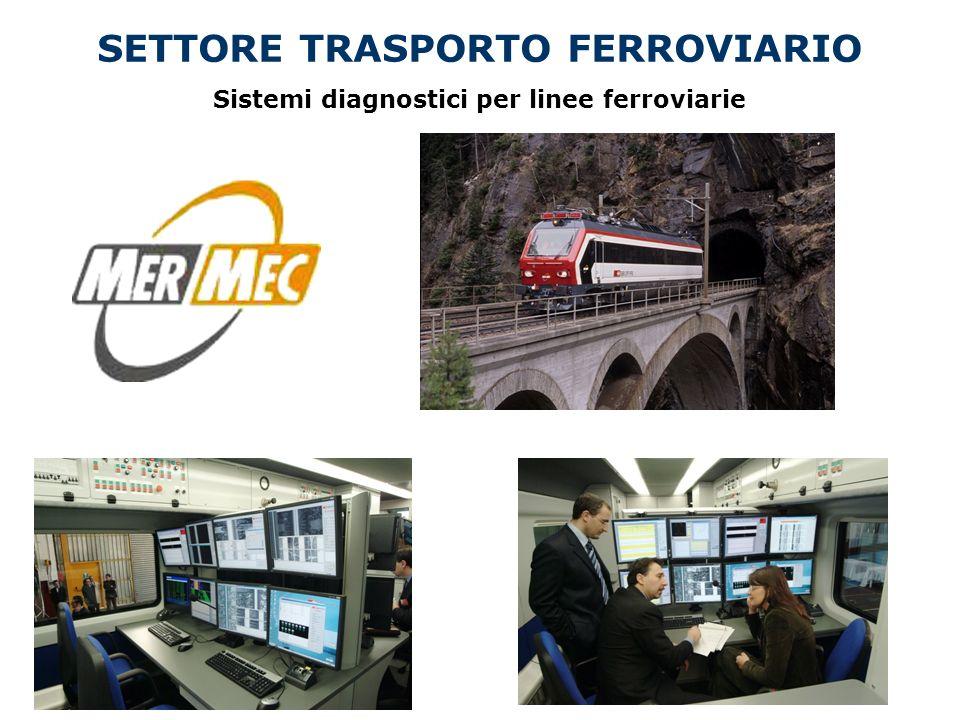 SETTORE TRASPORTO FERROVIARIO Sistemi diagnostici per linee ferroviarie