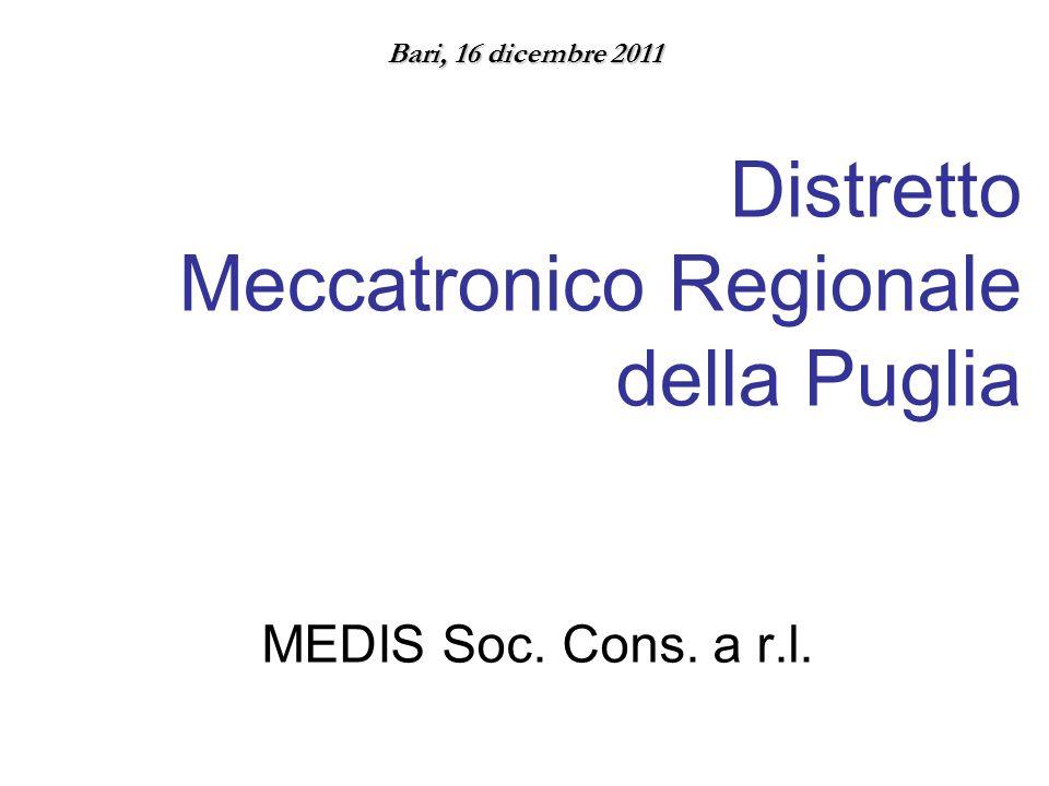 MEDIS Soc. Cons. a r.l. Bari, 16 dicembre 2011 Distretto Meccatronico Regionale della Puglia