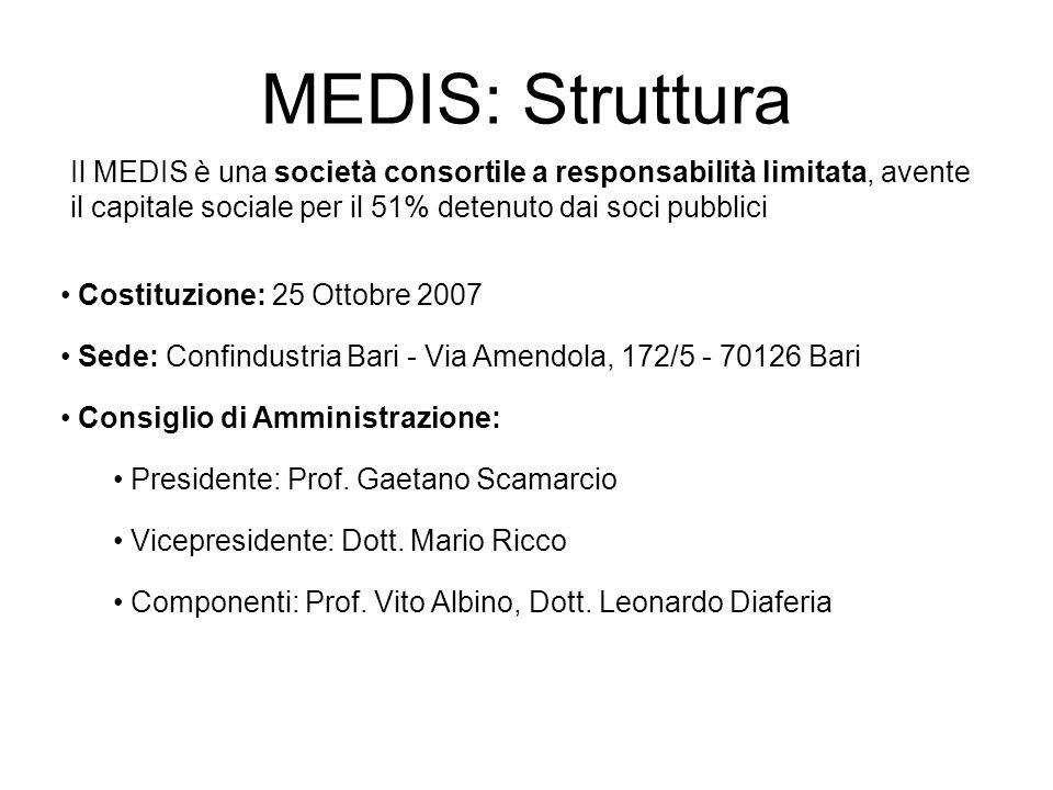 MEDIS: Struttura Costituzione: 25 Ottobre 2007 Sede: Confindustria Bari - Via Amendola, 172/5 - 70126 Bari Consiglio di Amministrazione: Presidente: P