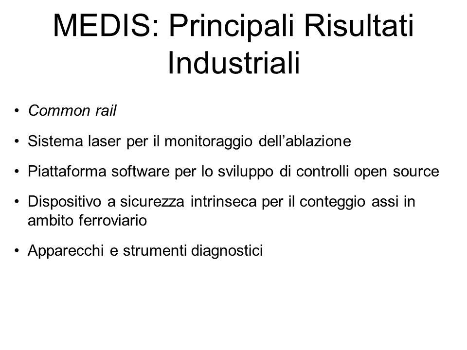 MEDIS: Principali Risultati Industriali Common rail Sistema laser per il monitoraggio dellablazione Piattaforma software per lo sviluppo di controlli