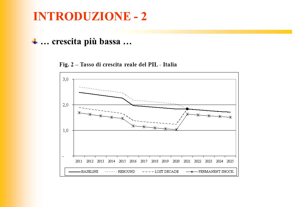 JIQ PRE-RIFORMA: ATTUAZIONE STRATEGIA - 3 il costo di una contabilità complessa … In the best Gladstonian tradition ….