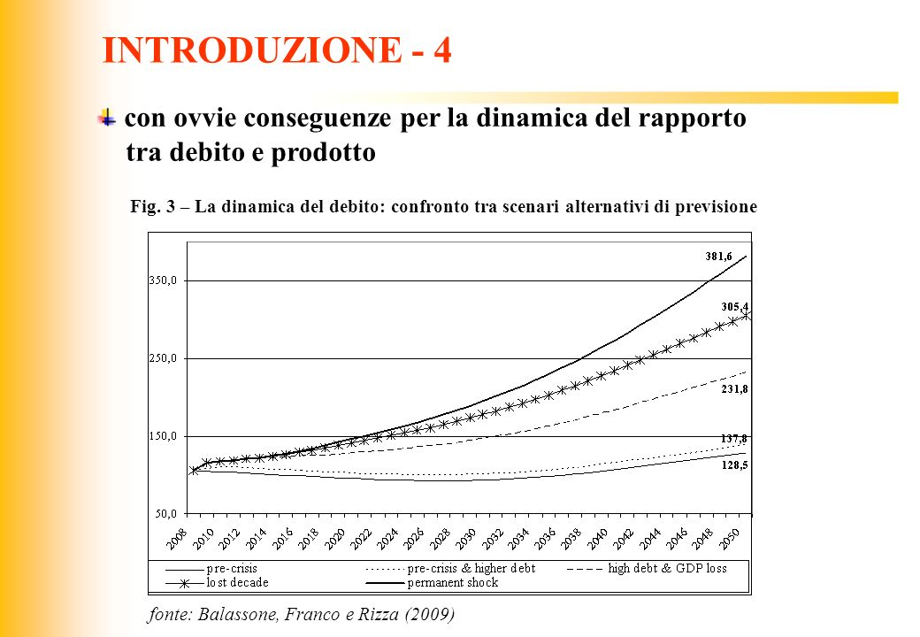 JIQ tendenza a utilizzare previsioni macroeconomiche ottimistiche Milesi-Ferretti e Moryama (2004) DEFINIZIONE DI UNA STRATEGIA CREDIBILE - 13