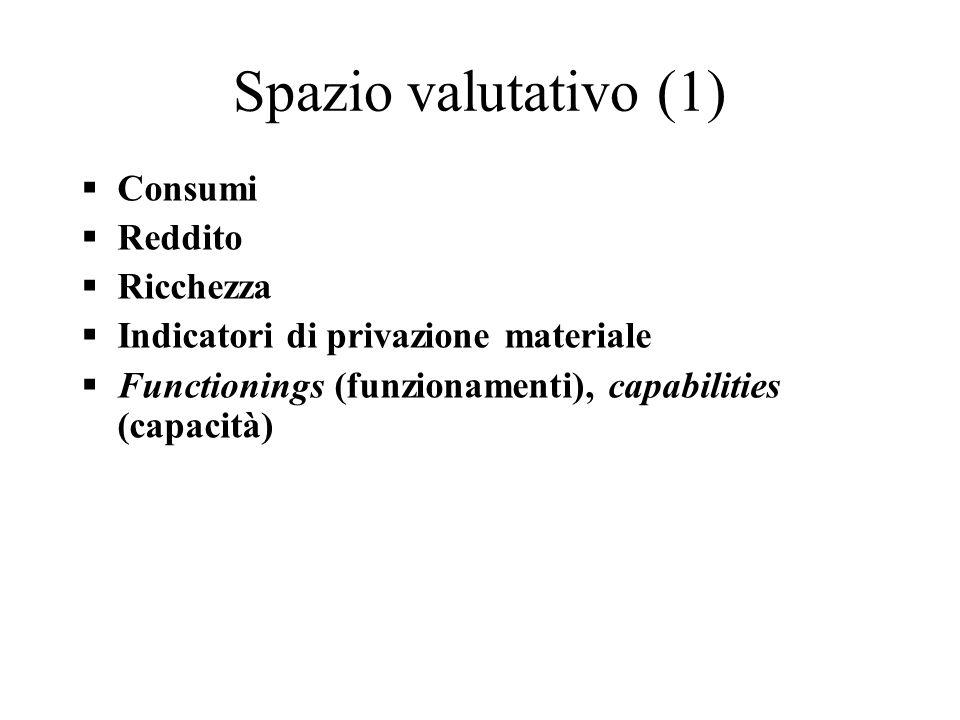 Spazio valutativo (1) Consumi Reddito Ricchezza Indicatori di privazione materiale Functionings (funzionamenti), capabilities (capacità)