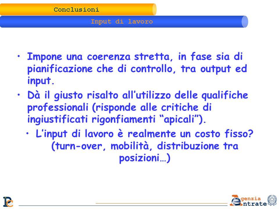 Conclusioni Input di lavoro Impone una coerenza stretta, in fase sia di pianificazione che di controllo, tra output ed input.