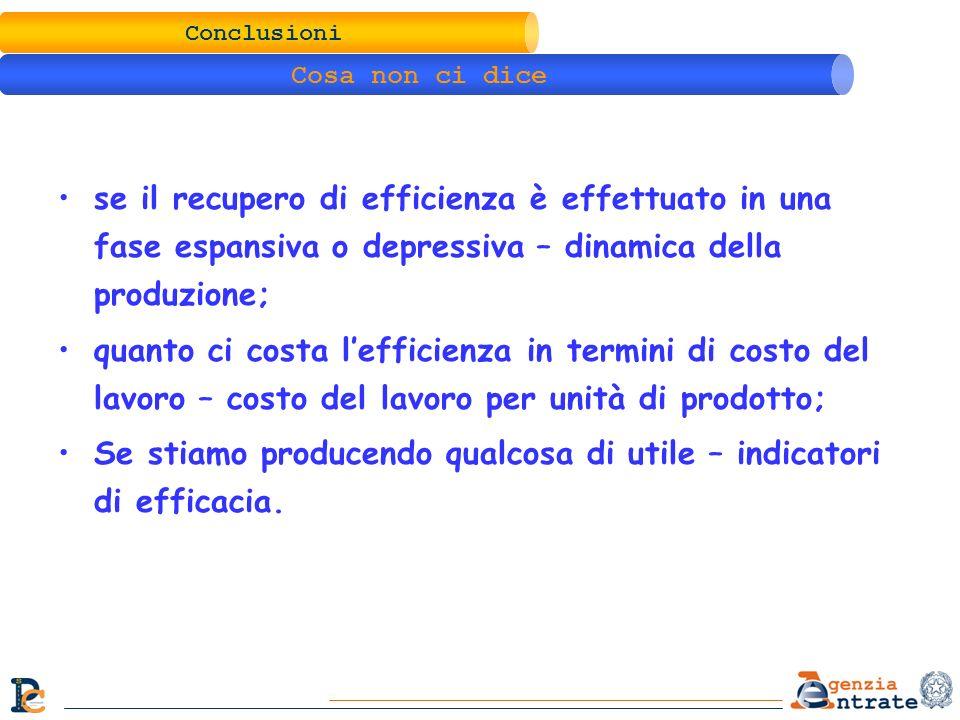 Conclusioni Cosa non ci dice se il recupero di efficienza è effettuato in una fase espansiva o depressiva – dinamica della produzione; quanto ci costa