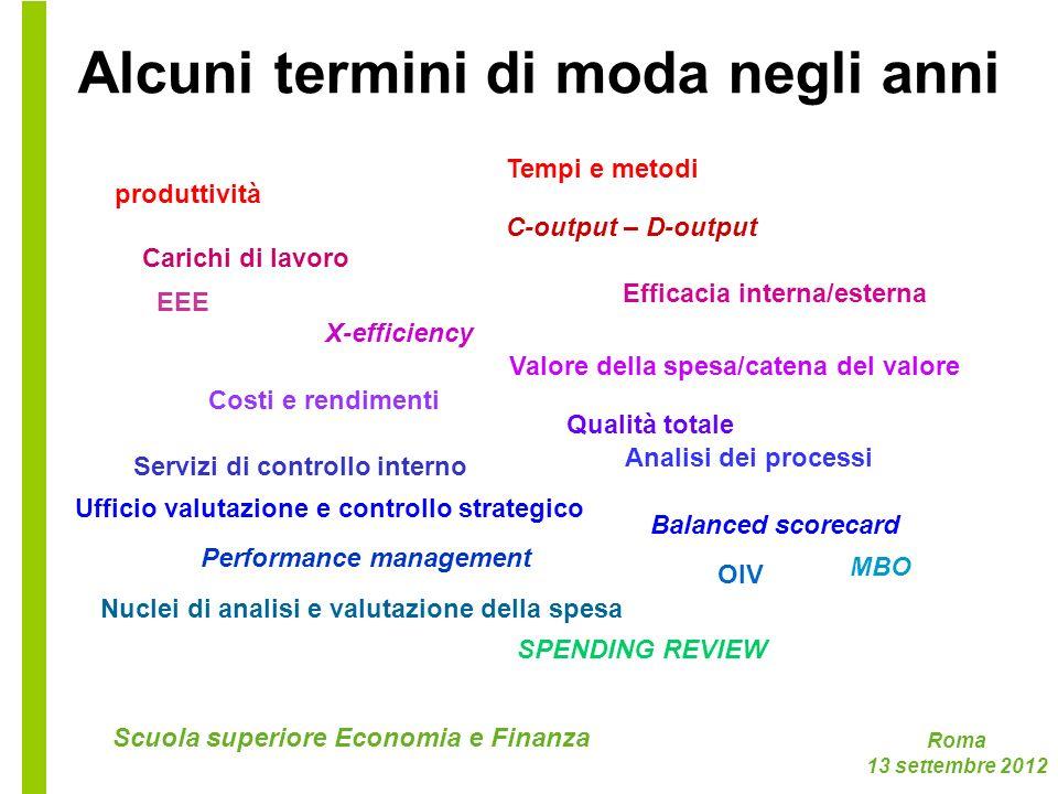 Roma 13 settembre 2012 Scuola superiore Economia e Finanza Alcuni termini di moda negli anni produttività Carichi di lavoro Costi e rendimenti C-outpu