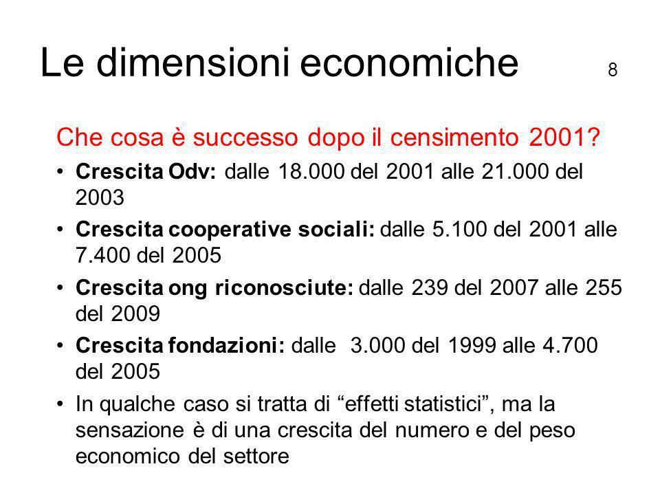 Le dimensioni economiche 8 Che cosa è successo dopo il censimento 2001.