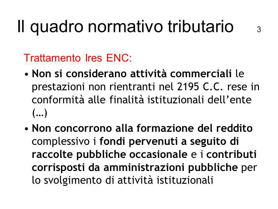 Il quadro normativo tributario 3 Trattamento Ires ENC: Non si considerano attività commerciali le prestazioni non rientranti nel 2195 C.C.