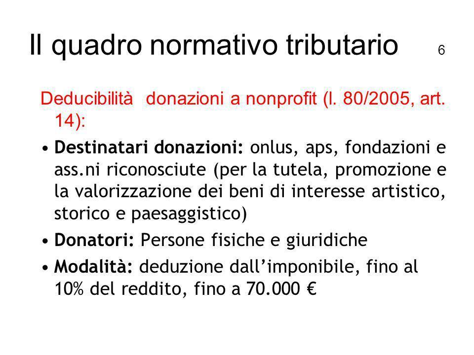 Il quadro normativo tributario 6 Deducibilità donazioni a nonprofit (l.