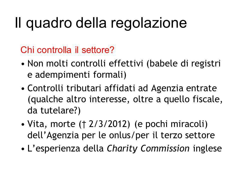 Il quadro della regolazione Chi controlla il settore.